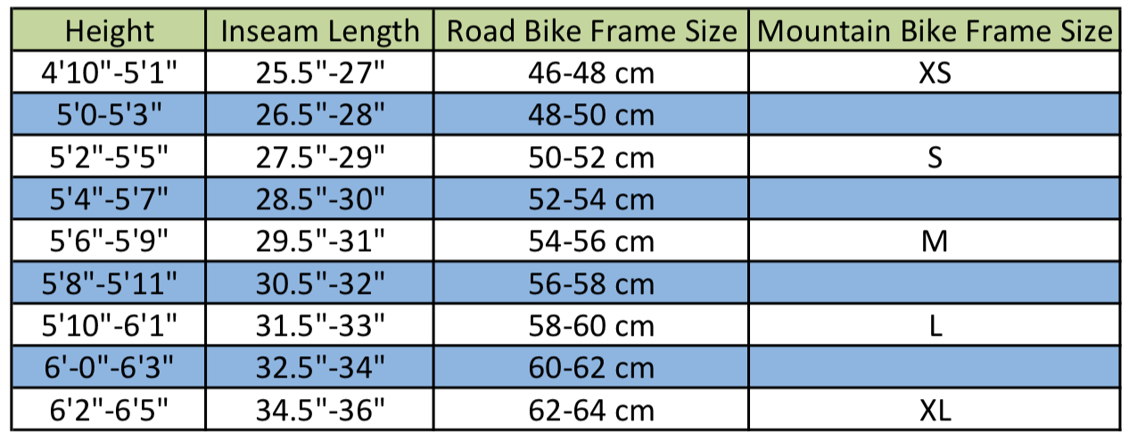 Buying The Right Sized Used Bicycle | Bicycle Blue Book Blog